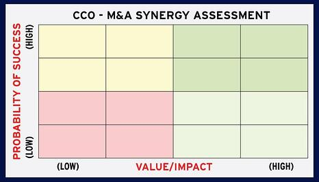 CCO_1PAGER_2019_SYNERGY_ASSESSMENT