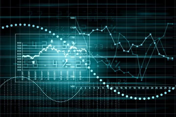 cco charts and graphs